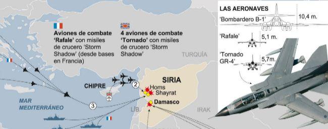 EEUU utilizó el ataque a Siria para estrenar un misil invisible