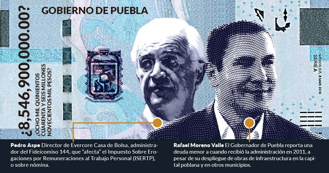 Datos duros: Los 11 gobiernos en alianza PAN-PRD no salen bien en deuda, violencia y corrupción