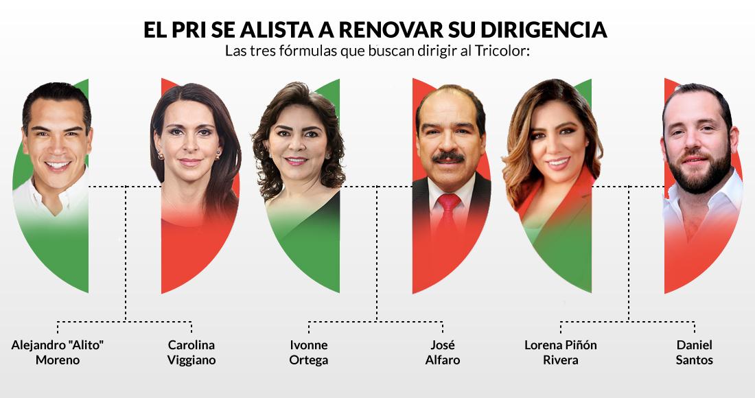 """Si """"Alito"""" gana elección interna, el PRI será por primera vez en 90 años """"partido satélite"""": analistas"""